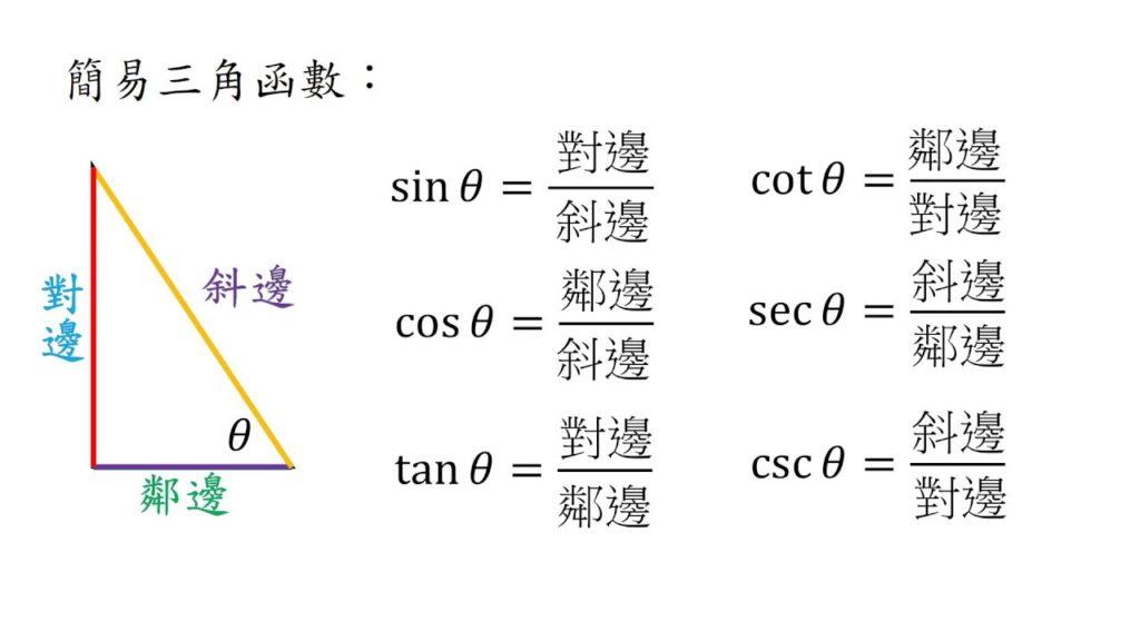 高中數學三角函數